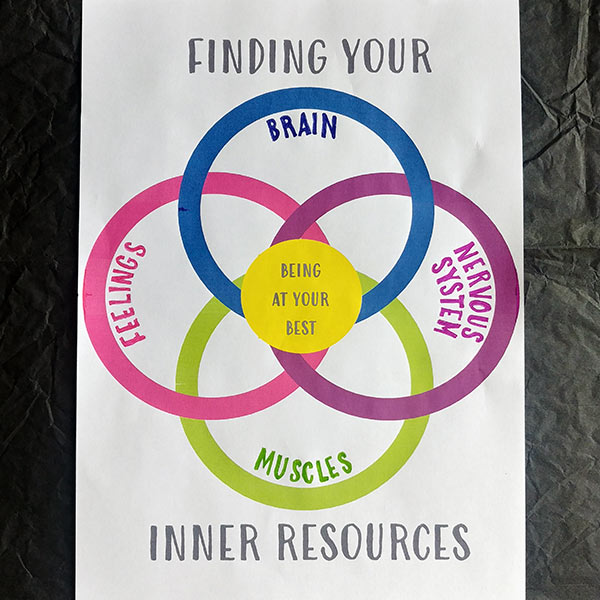 inner learning first workshop prices